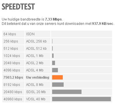 test de snelheid van je internetverbinding